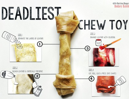 THE MOST DANGEROUS PET CHEW EVER: RAWHIDE!